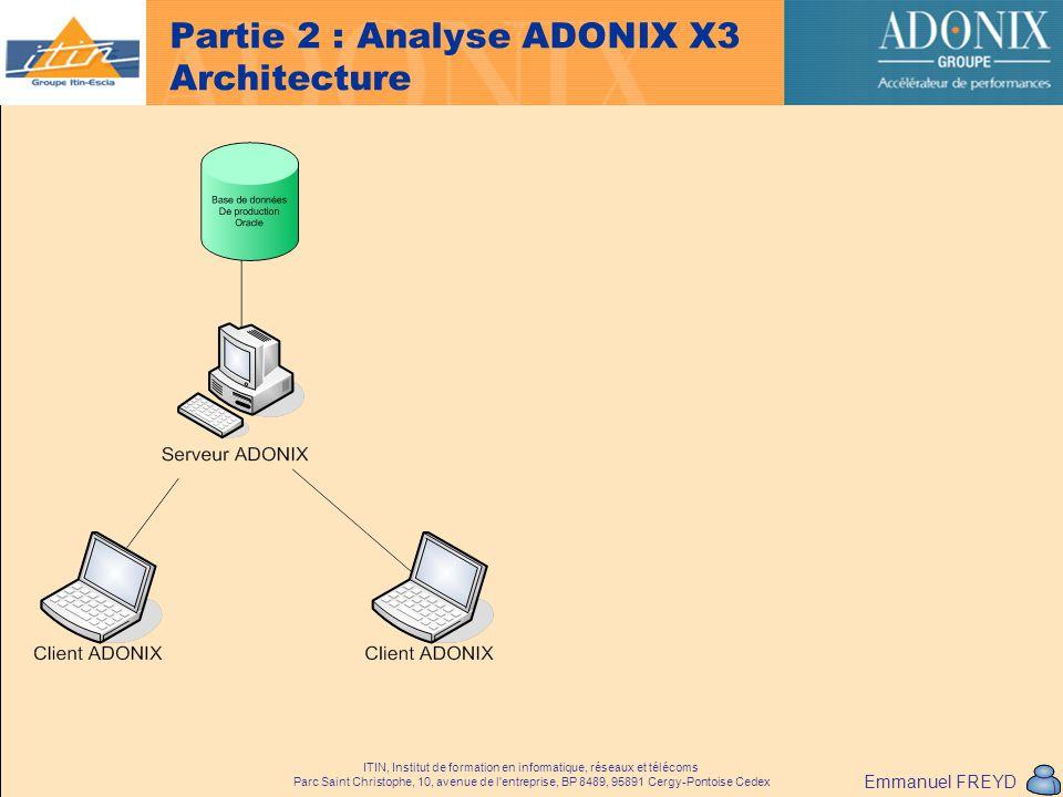 Partie 2 : Analyse ADONIX X3 Architecture