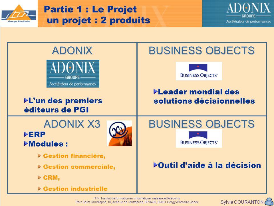 Partie 1 : Le Projet un projet : 2 produits