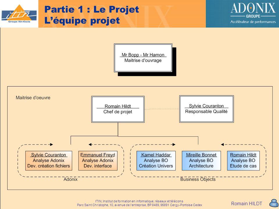 Partie 1 : Le Projet L'équipe projet