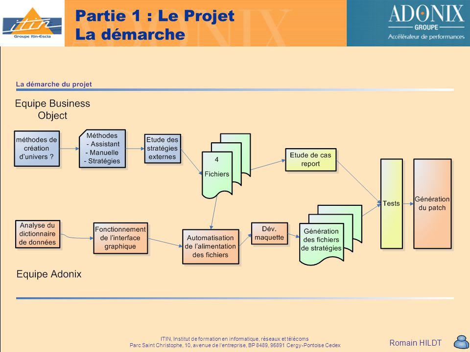 Partie 1 : Le Projet La démarche