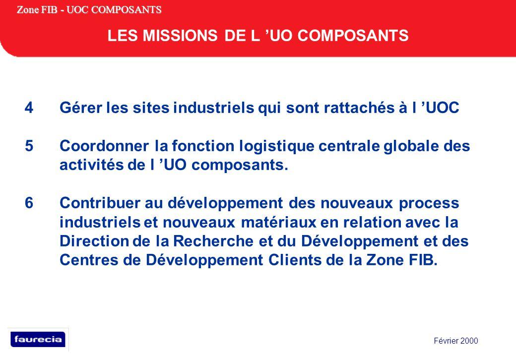 LES MISSIONS DE L 'UO COMPOSANTS