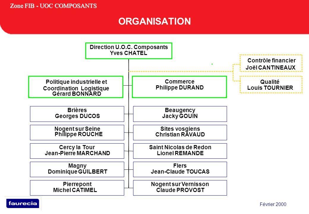 Politique industrielle et Coordination Logistique