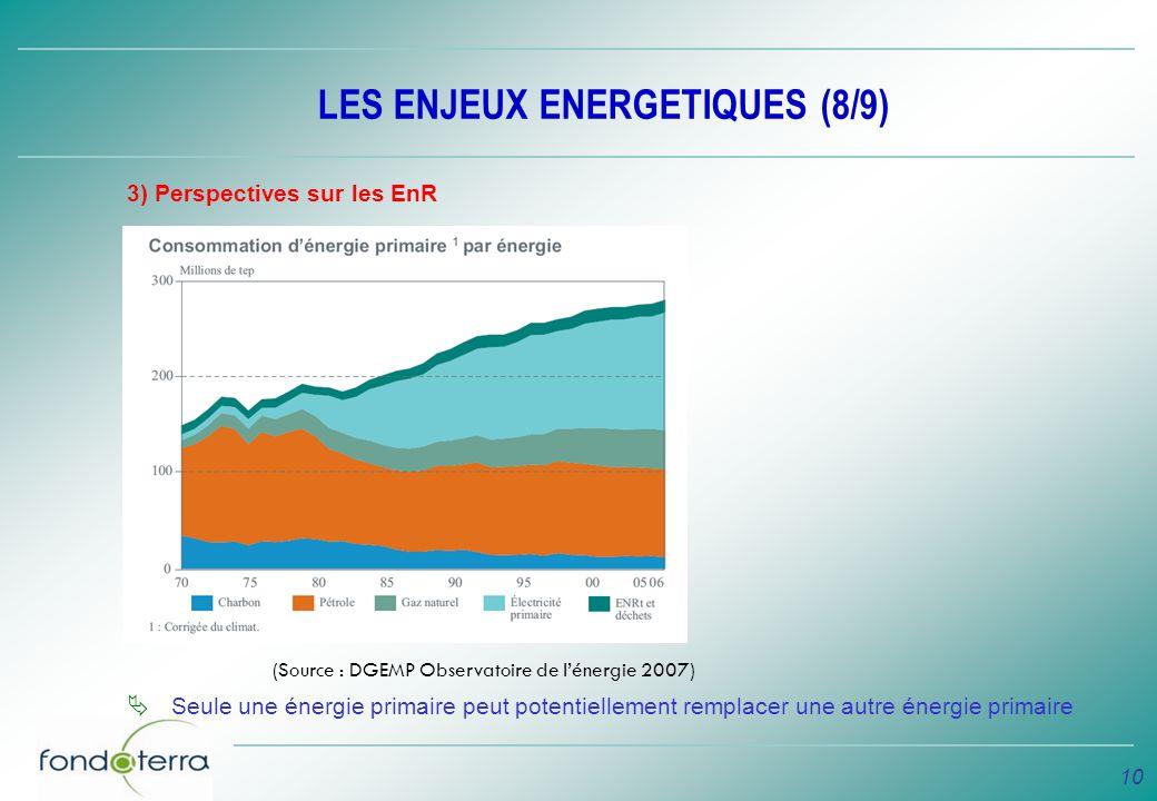 LES ENJEUX ENERGETIQUES (8/9)