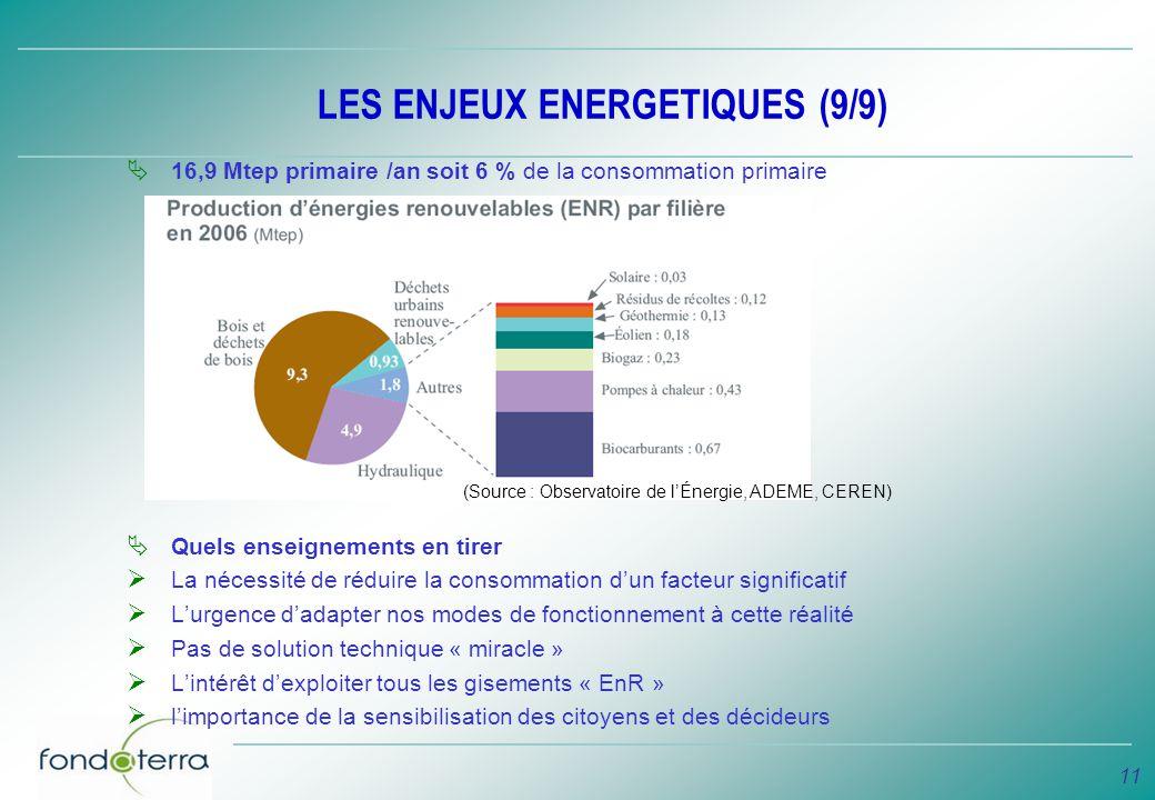 LES ENJEUX ENERGETIQUES (9/9)