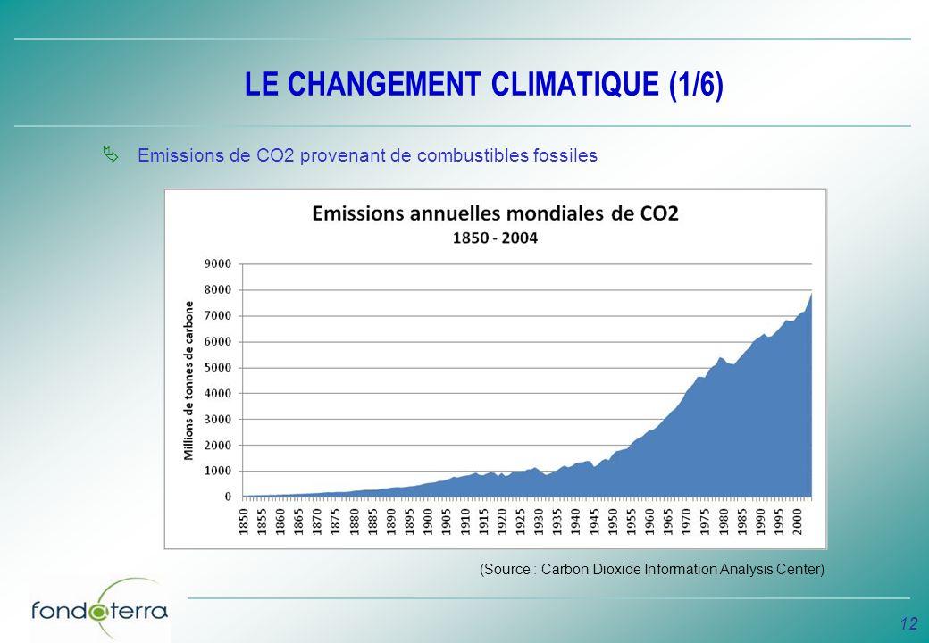 LE CHANGEMENT CLIMATIQUE (1/6)