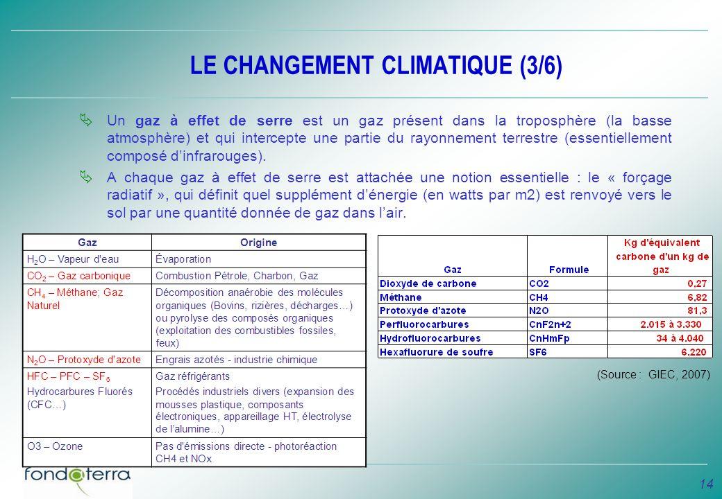 LE CHANGEMENT CLIMATIQUE (3/6)