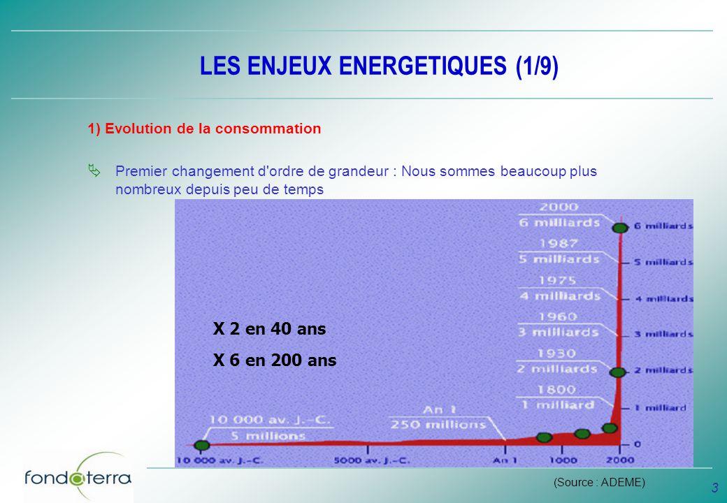 LES ENJEUX ENERGETIQUES (1/9)