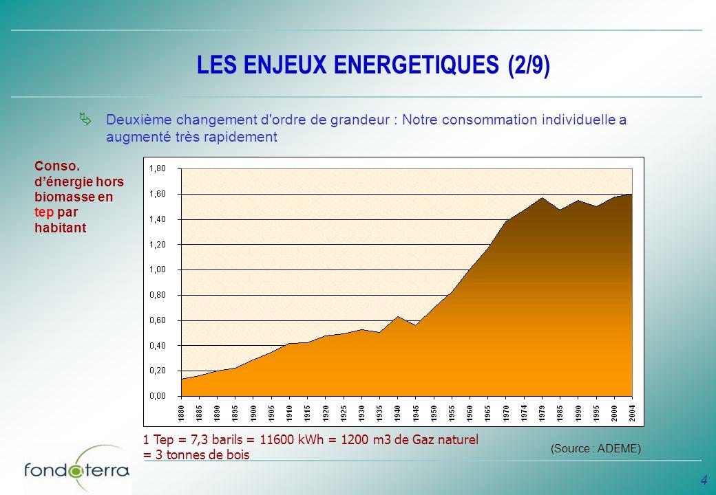 LES ENJEUX ENERGETIQUES (2/9)