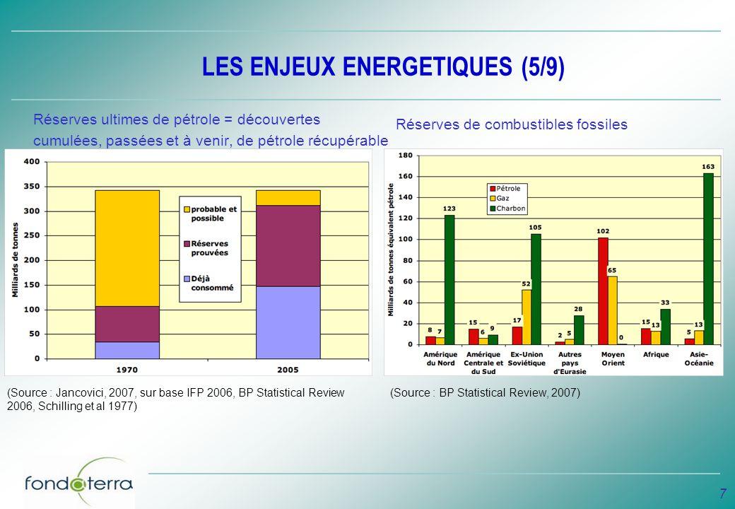 LES ENJEUX ENERGETIQUES (5/9)