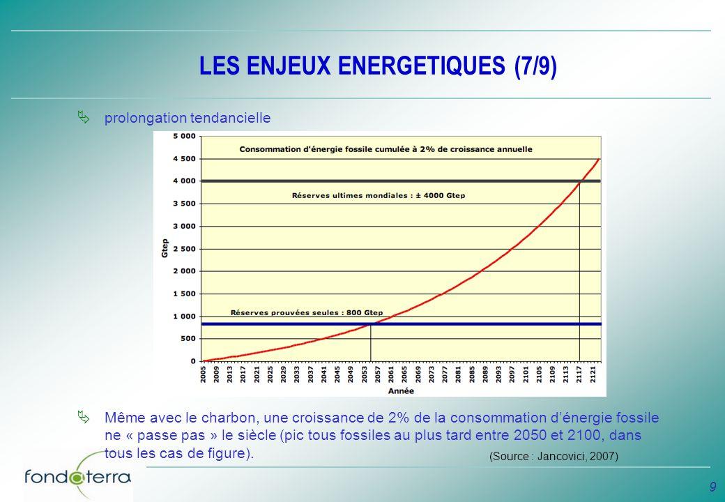 LES ENJEUX ENERGETIQUES (7/9)