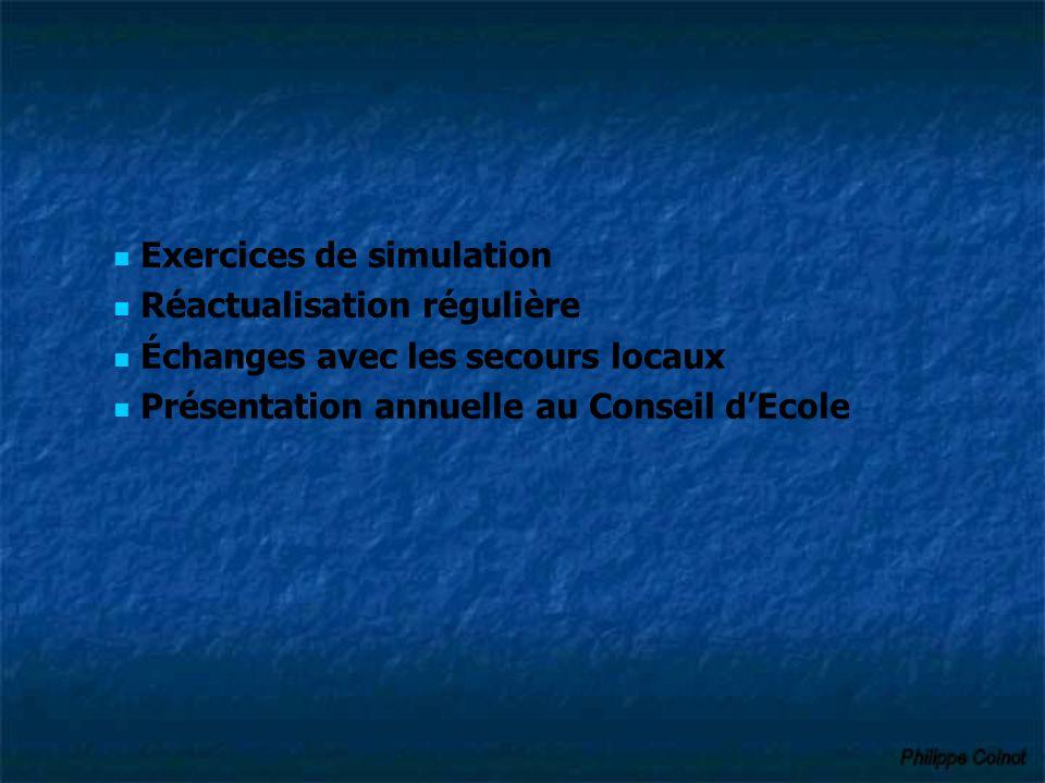 Exercices de simulation