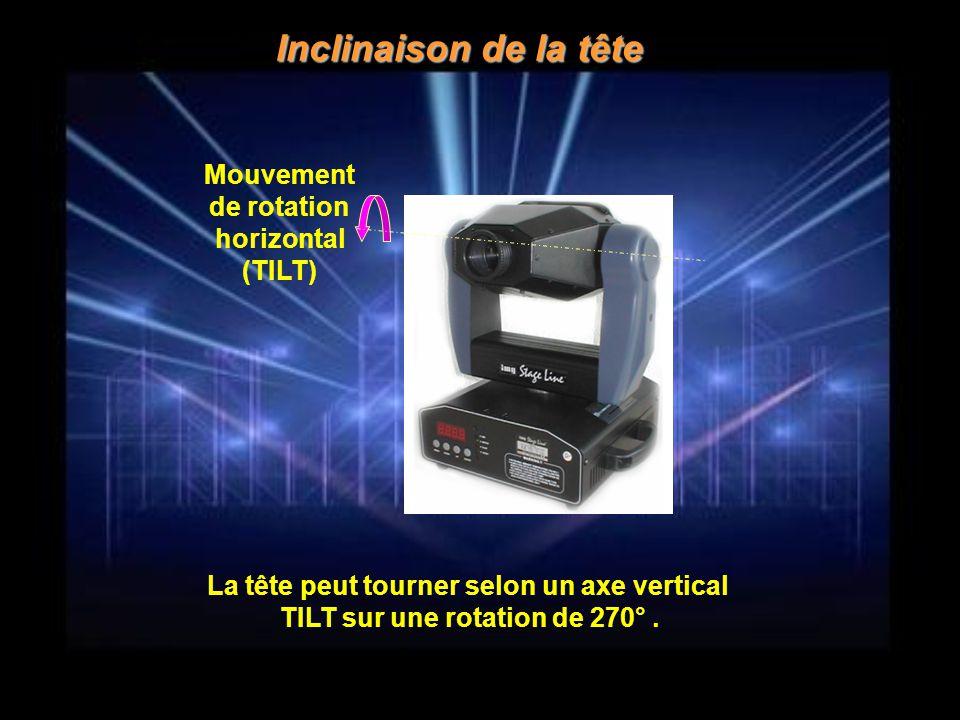 Mouvement de rotation horizontal (TILT)