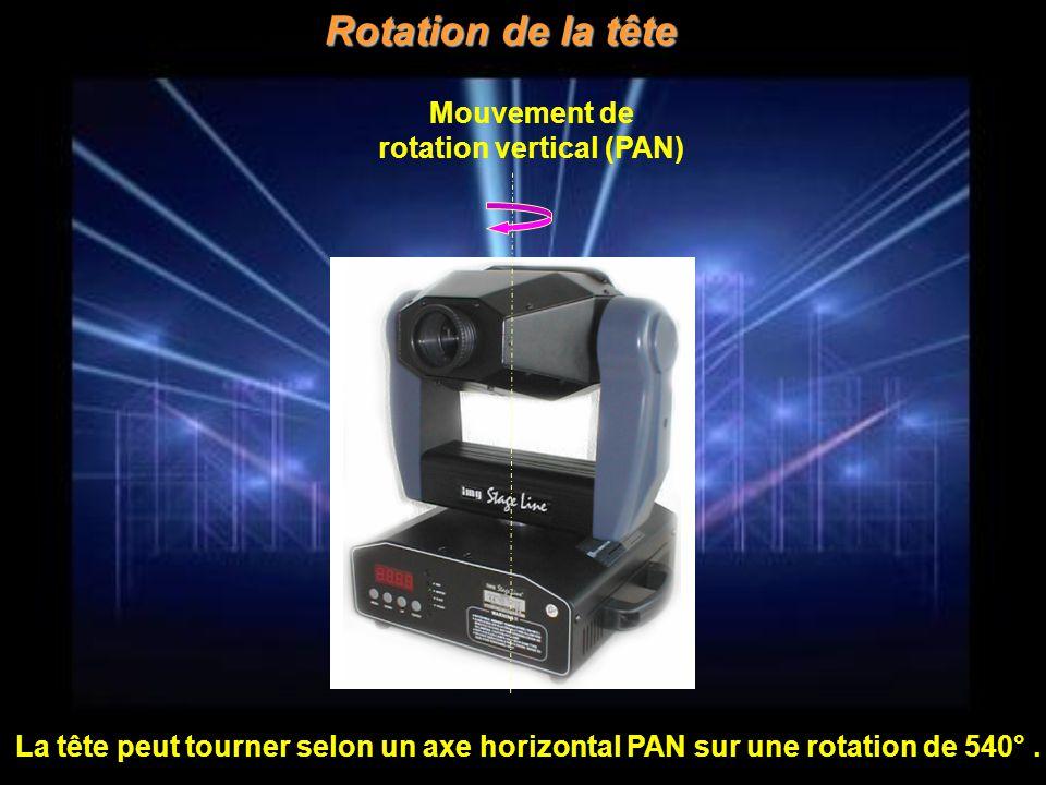 Mouvement de rotation vertical (PAN)