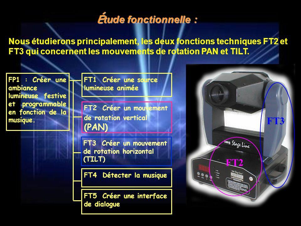 Étude fonctionnelle : FT3 FT2