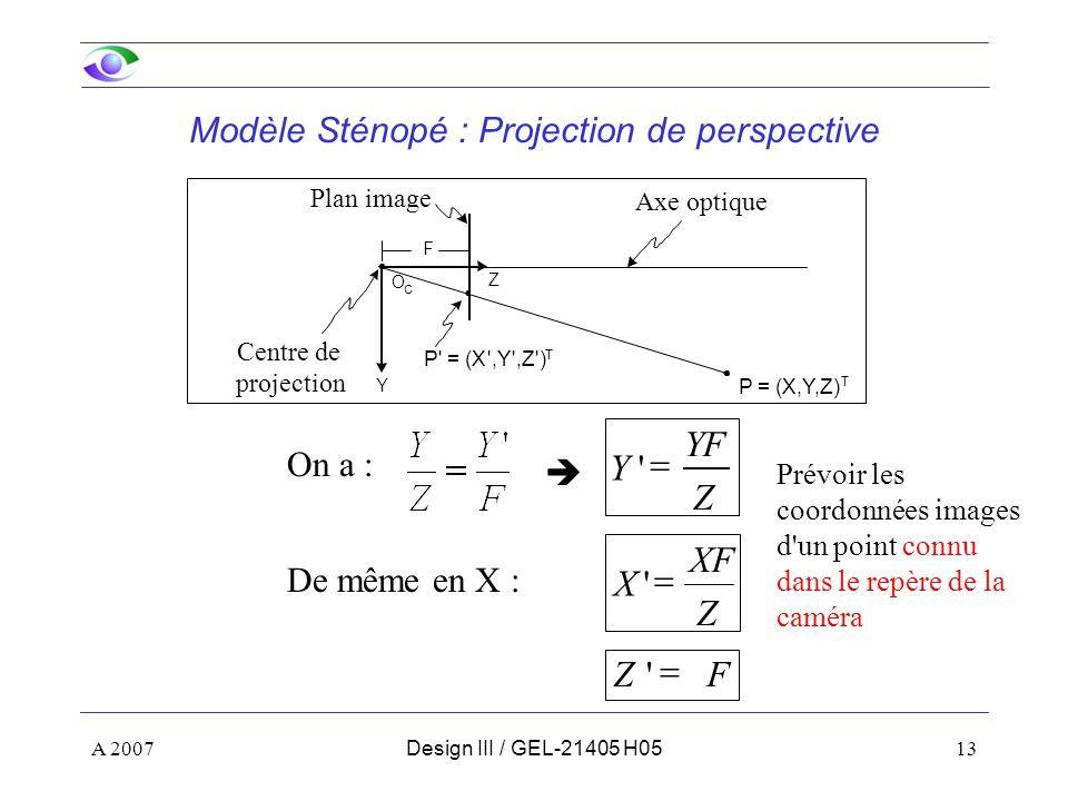 Modèle Sténopé : Projection de perspective