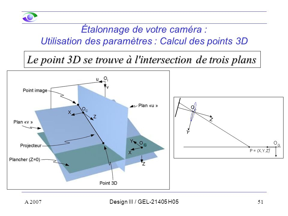 Le point 3D se trouve à l intersection de trois plans