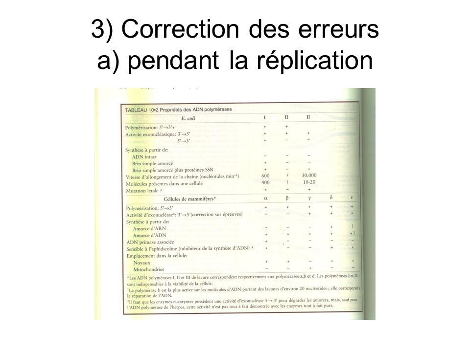 3) Correction des erreurs a) pendant la réplication