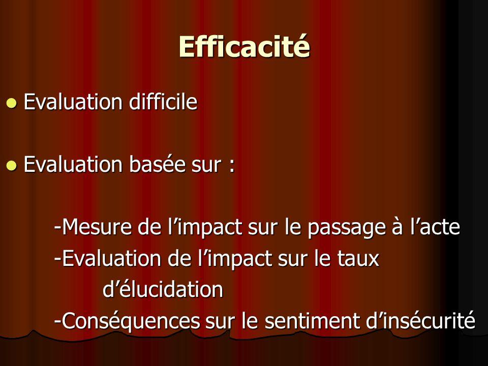 Efficacité Evaluation difficile Evaluation basée sur :