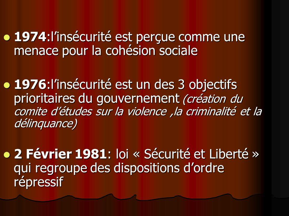 1974:l'insécurité est perçue comme une menace pour la cohésion sociale