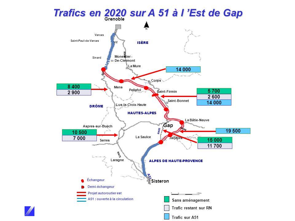Trafics en 2020 sur A 51 à l 'Est de Gap