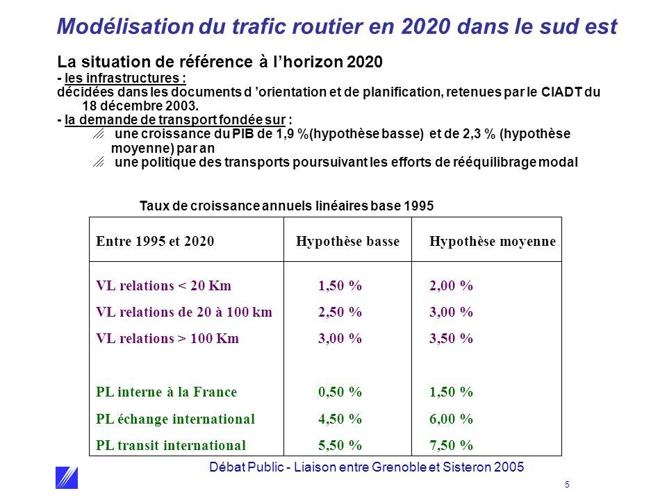Modélisation du trafic routier en 2020 dans le sud est