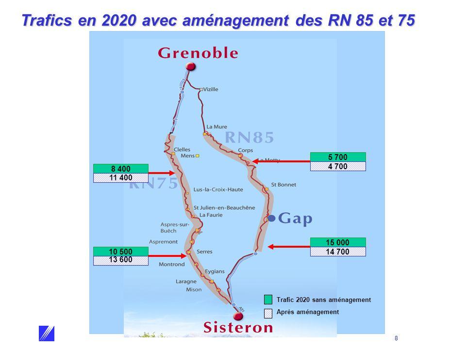Débat Public - Liaison entre Grenoble et Sisteron 2005