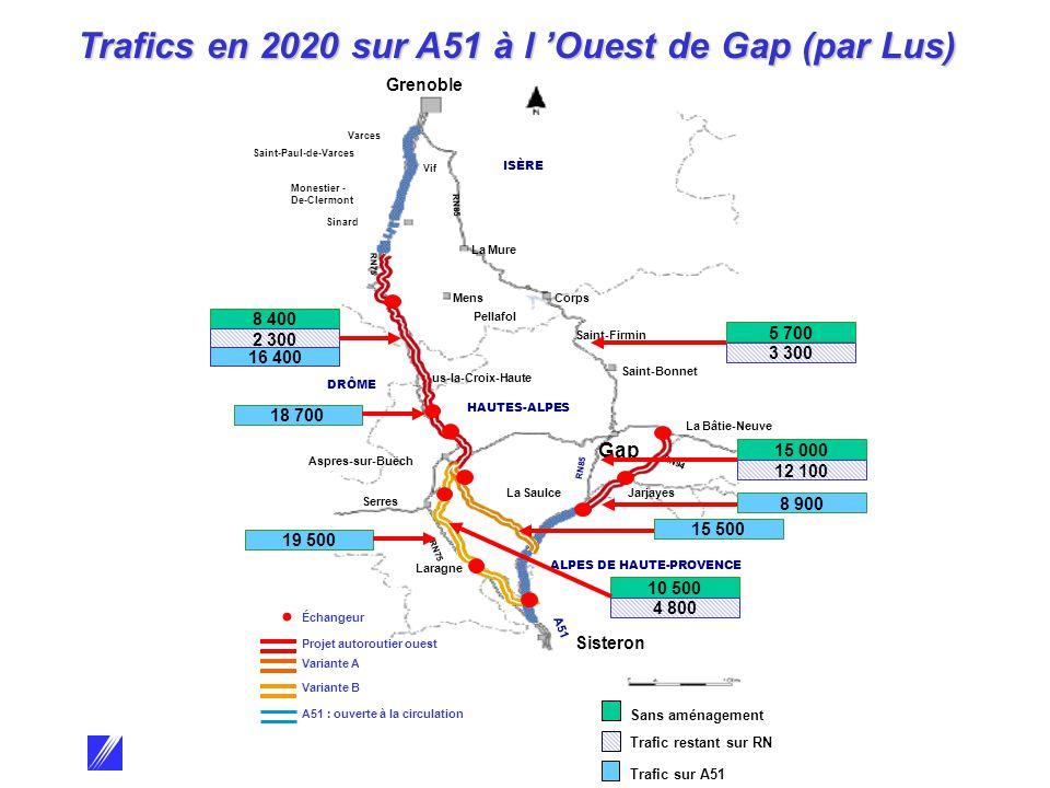 Trafics en 2020 sur A51 à l 'Ouest de Gap (par Lus)