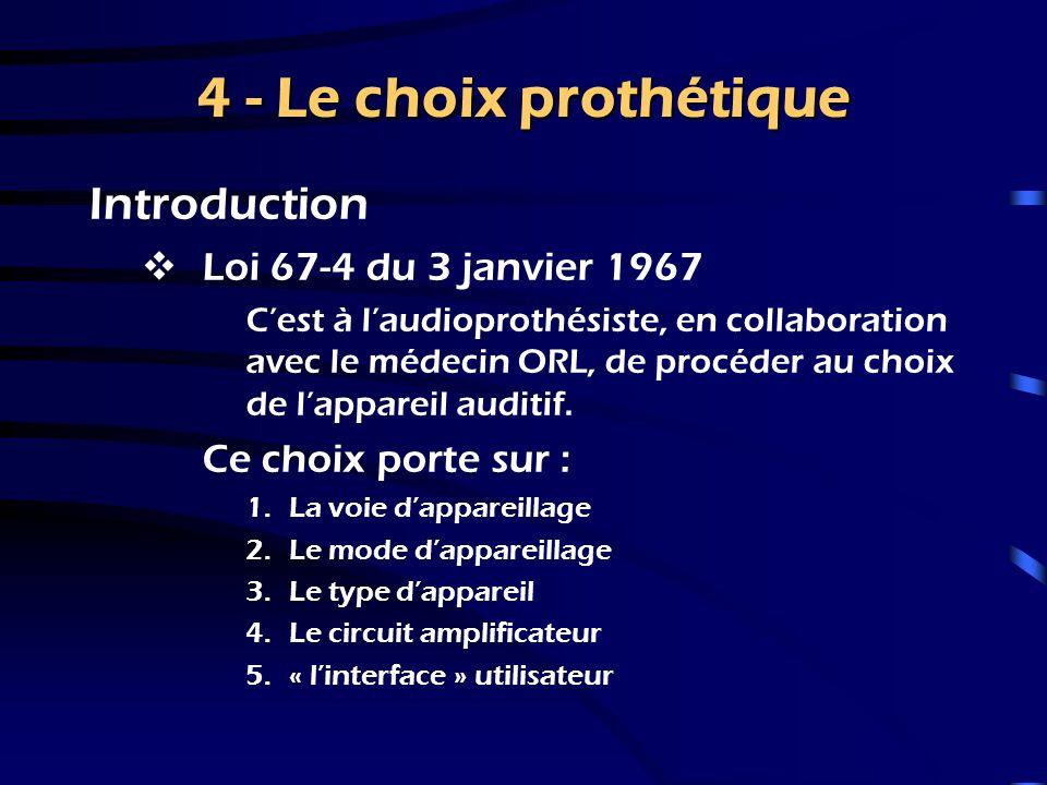 4 - Le choix prothétique Introduction Loi 67-4 du 3 janvier 1967