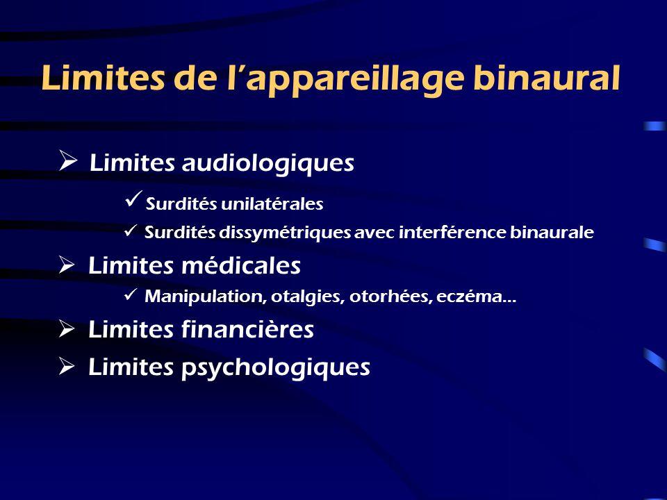 Limites de l'appareillage binaural