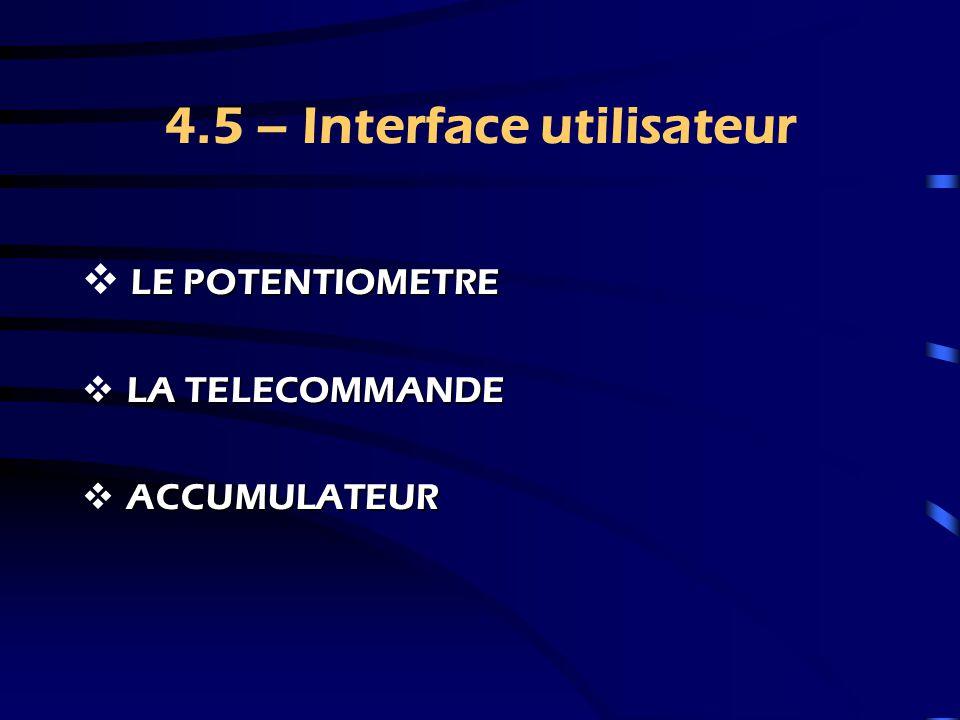 4.5 – Interface utilisateur