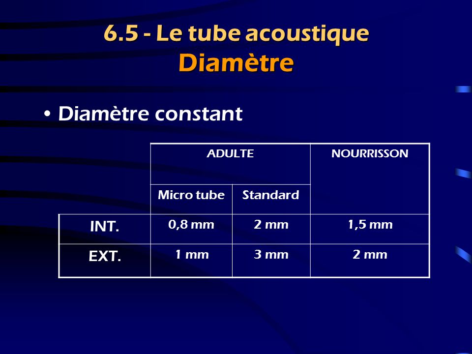 6.5 - Le tube acoustique Diamètre