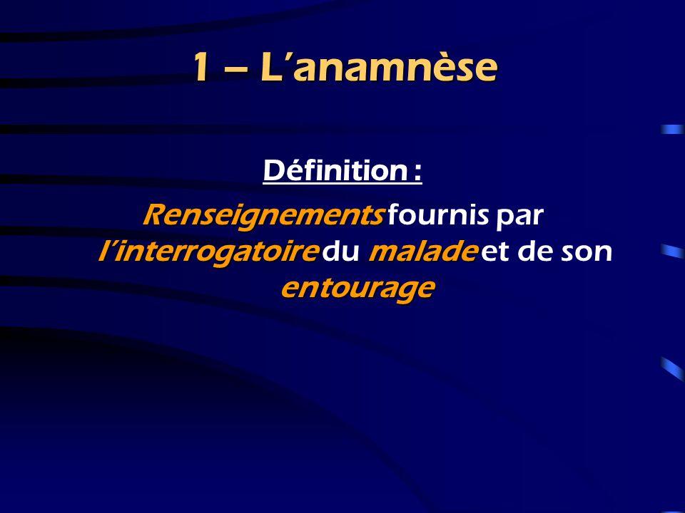 1 – L'anamnèse Définition :