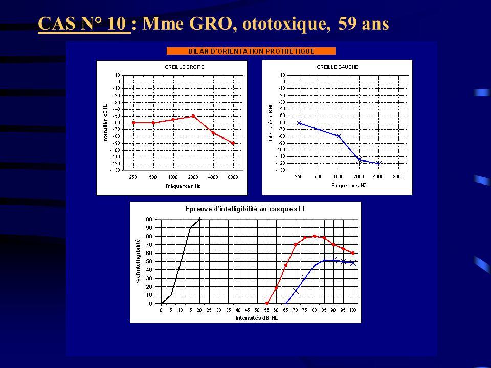 CAS N° 10 : Mme GRO, ototoxique, 59 ans
