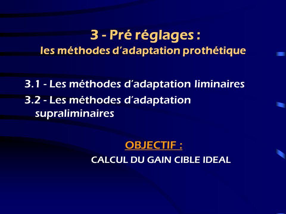 3 - Pré réglages : les méthodes d'adaptation prothétique
