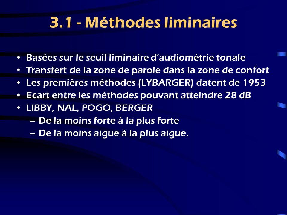 3.1 - Méthodes liminaires Basées sur le seuil liminaire d'audiométrie tonale. Transfert de la zone de parole dans la zone de confort.