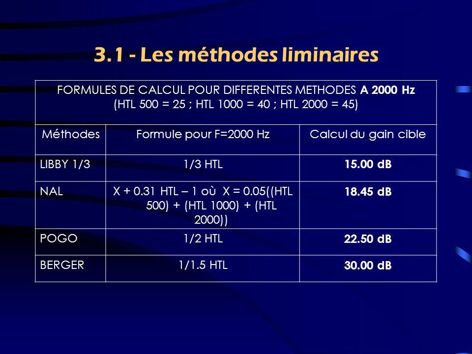 3.1 - Les méthodes liminaires