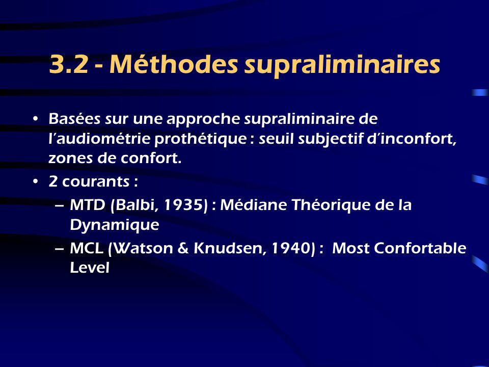 3.2 - Méthodes supraliminaires