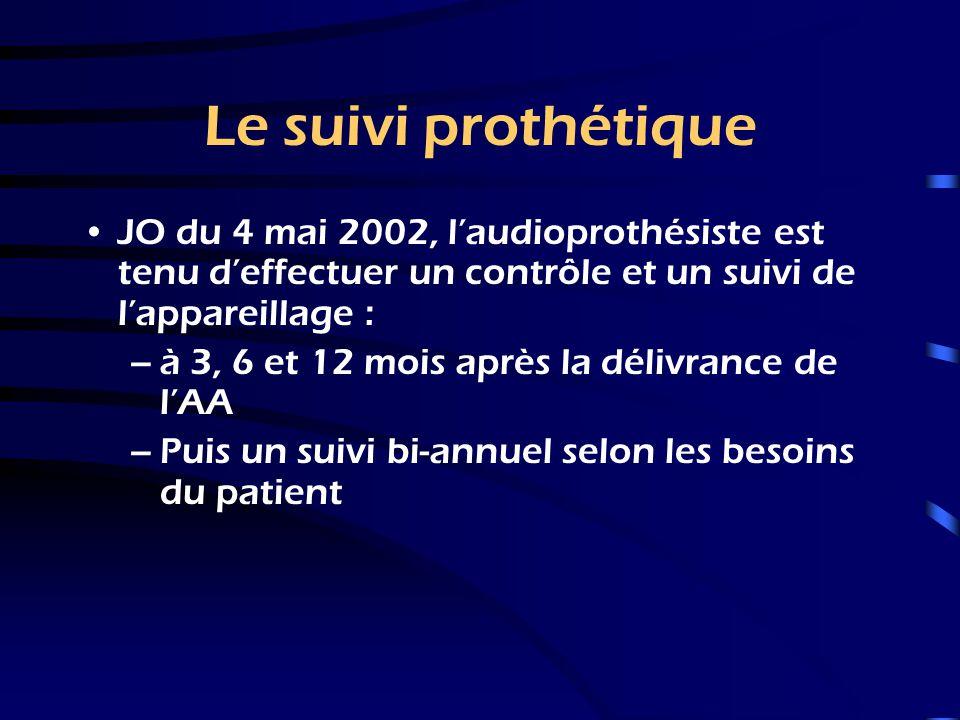 Le suivi prothétique JO du 4 mai 2002, l'audioprothésiste est tenu d'effectuer un contrôle et un suivi de l'appareillage :