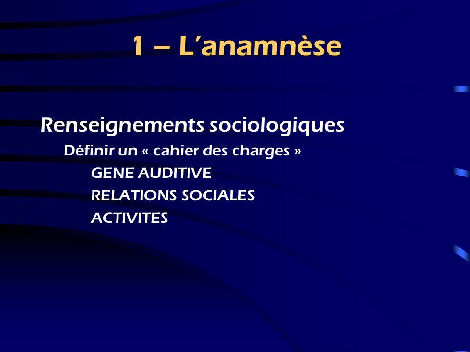 1 – L'anamnèse Renseignements sociologiques