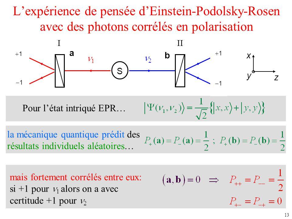 3/31/2017 L'expérience de pensée d'Einstein-Podolsky-Rosen avec des photons corrélés en polarisation.