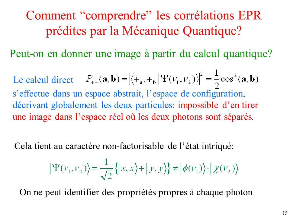 Comment comprendre les corrélations EPR prédites par la Mécanique Quantique