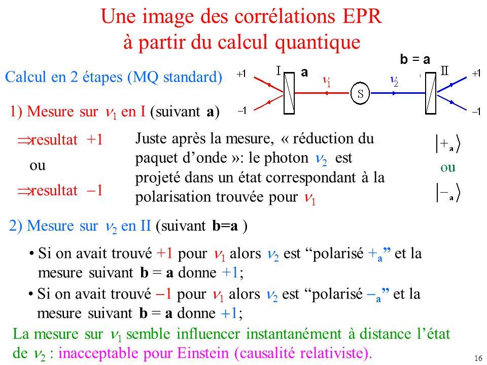 Une image des corrélations EPR à partir du calcul quantique