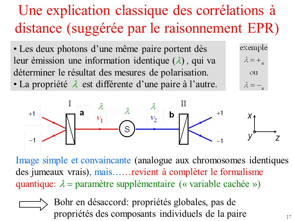 Une explication classique des corrélations à distance (suggérée par le raisonnement EPR)