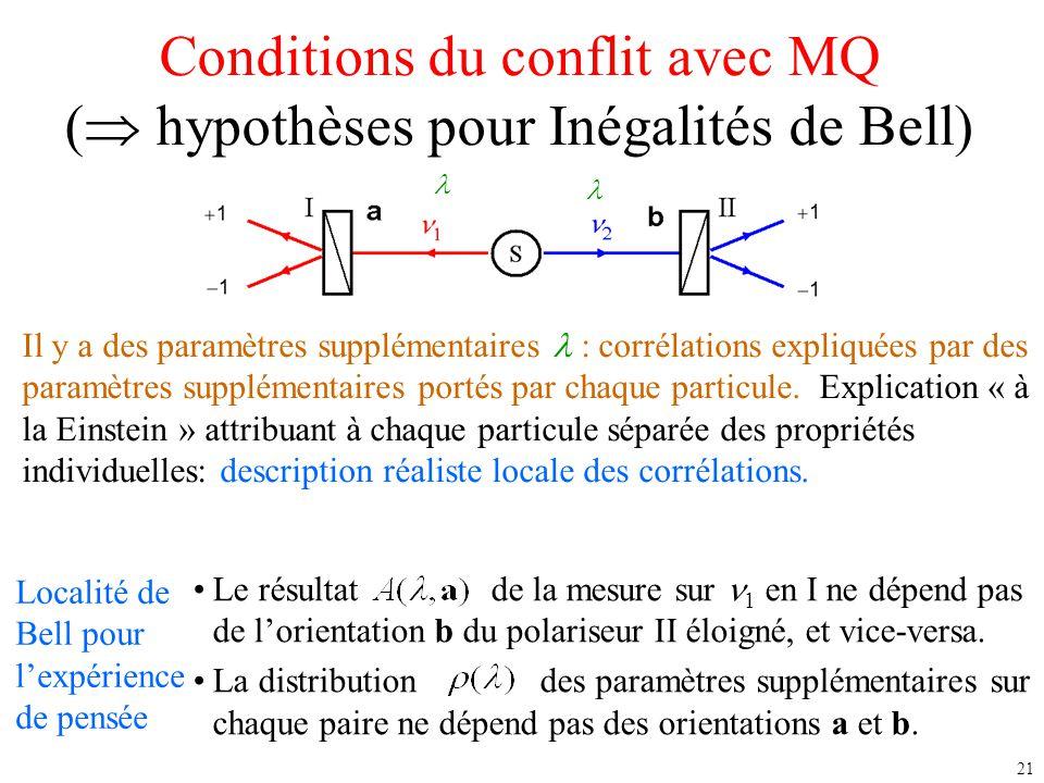 Conditions du conflit avec MQ ( hypothèses pour Inégalités de Bell)