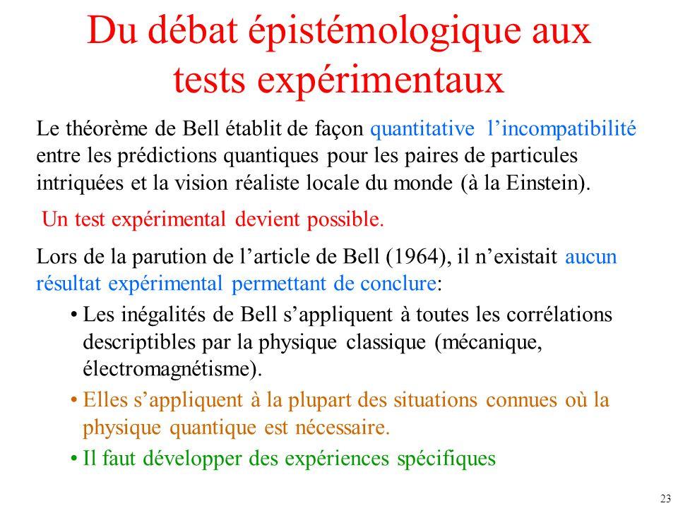 Du débat épistémologique aux tests expérimentaux