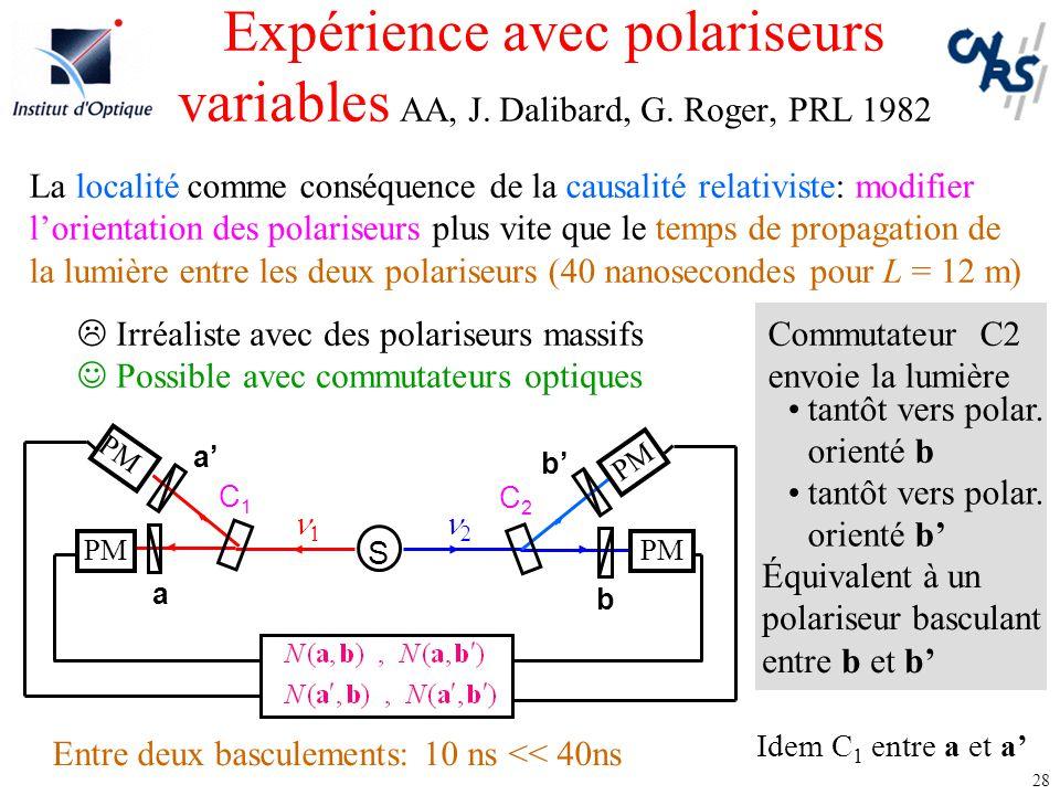 Expérience avec polariseurs variables AA, J. Dalibard, G