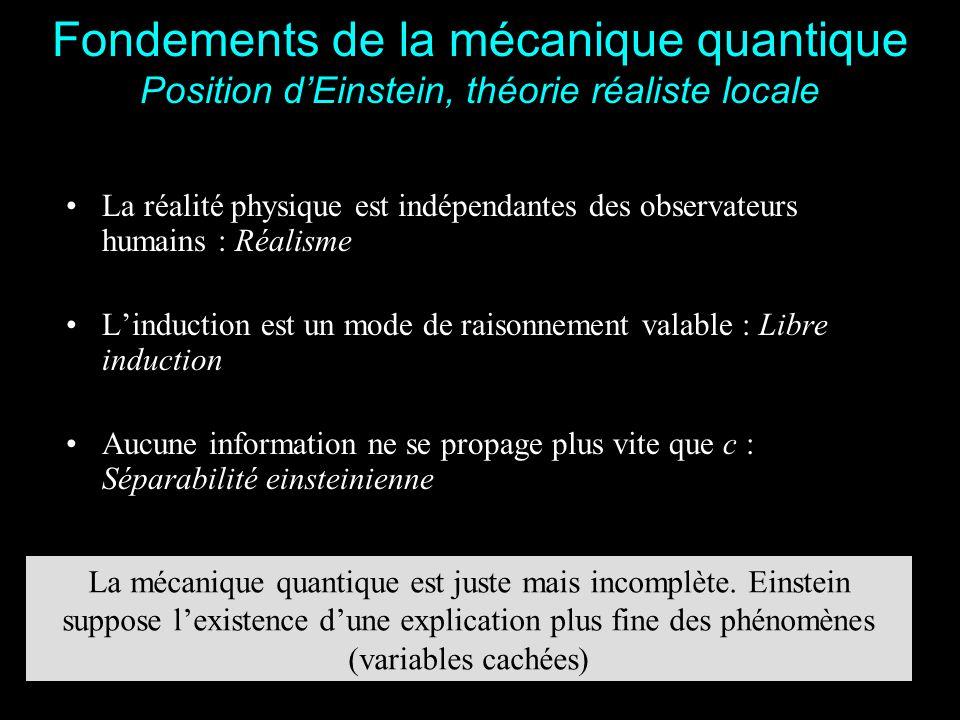 Fondements de la mécanique quantique Position d'Einstein, théorie réaliste locale