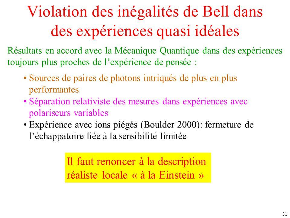 Violation des inégalités de Bell dans des expériences quasi idéales