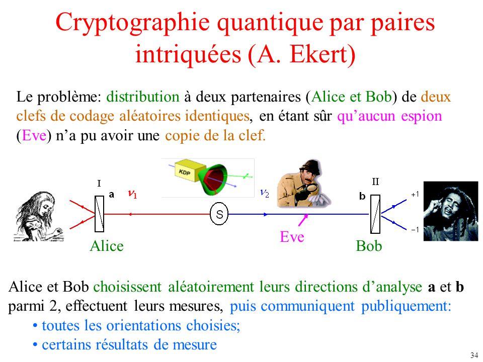 Cryptographie quantique par paires intriquées (A. Ekert)