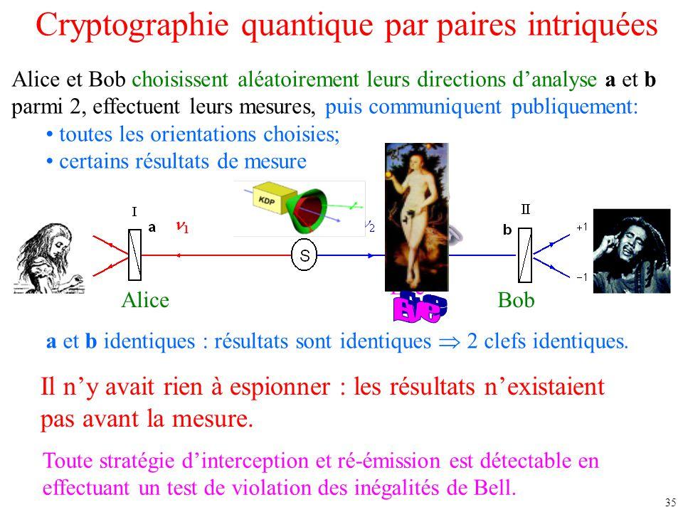 Cryptographie quantique par paires intriquées